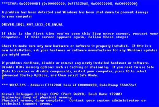 Dell Inspiron 15R Blue Screen Error