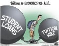 Learn About Student Loans