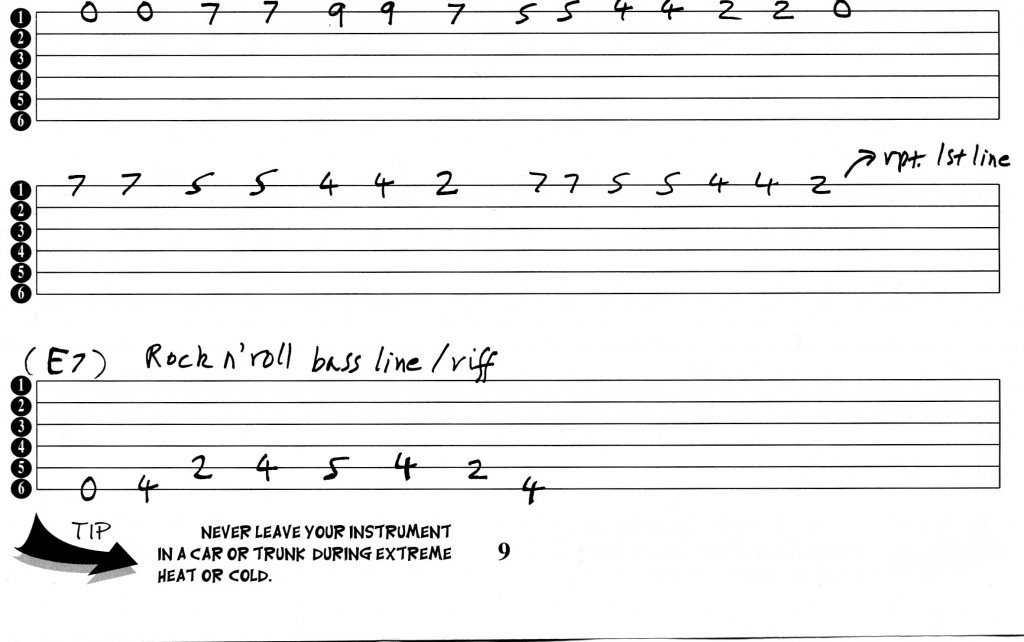 How to use guitar tab and chords