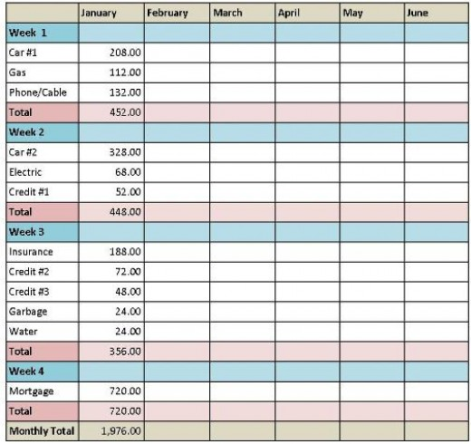 The Monthly Bill Planner Example
