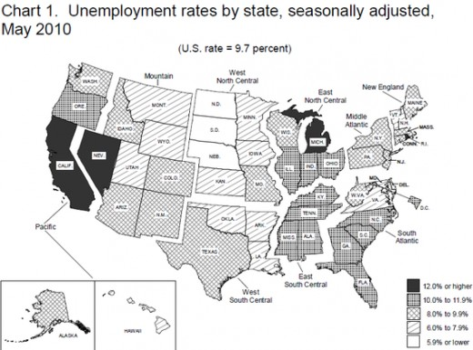 Source: U.S. Bureau of Labor Statistics. May, 2010