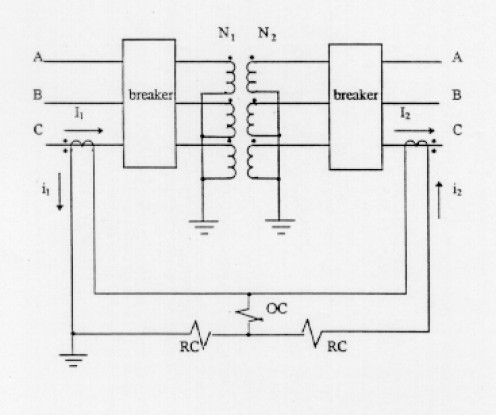 Differential Protection for a Transformer