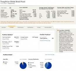 Templeton Global Bond Overview