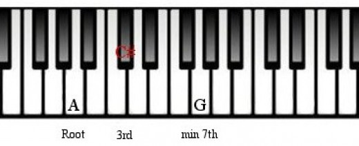 Piano piano chords a major : Piano : piano chords d major Piano Chords D or Piano Chords D ...