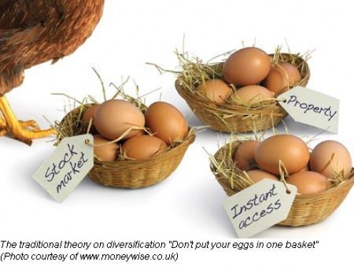 Diversification is the protection against ignorance