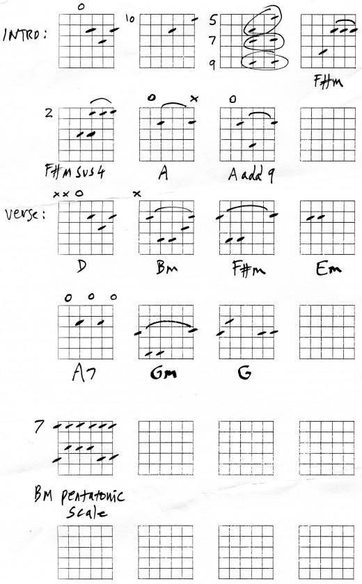 Guitar Gitarre Chords lesson Beatles songs 1
