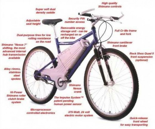 Make sure you know the different parts of an electric bike before you buy one!