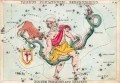 Ophiuchus: The 13th Zodiac Sign and its Controversies