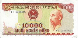 Vietnamese Dong Exchange Rate History