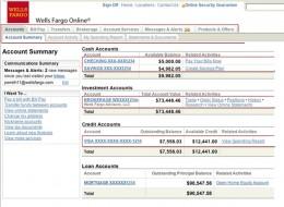 My Wells Fargo Online Bank Account Service Review