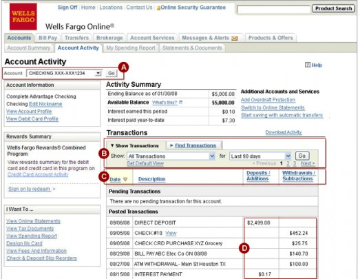 Wells Fargo Account Activity