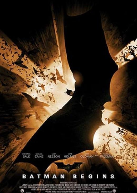 Batman Begins was the 3rd most profitable movie of the Batman Series