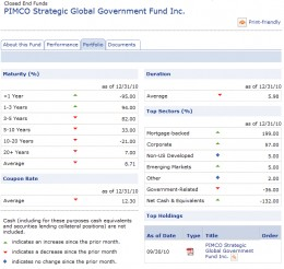 PIMCO Strategic Global Government Portfolio