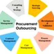 procurement profile image