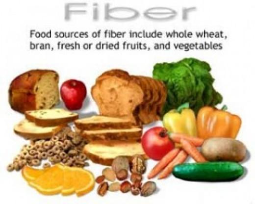 Foods rich in dietary fibers