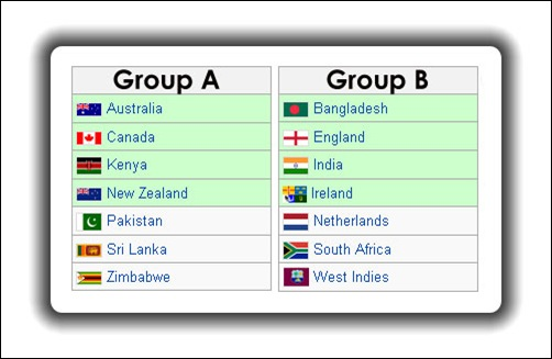 2011 World Cup Cricket matches