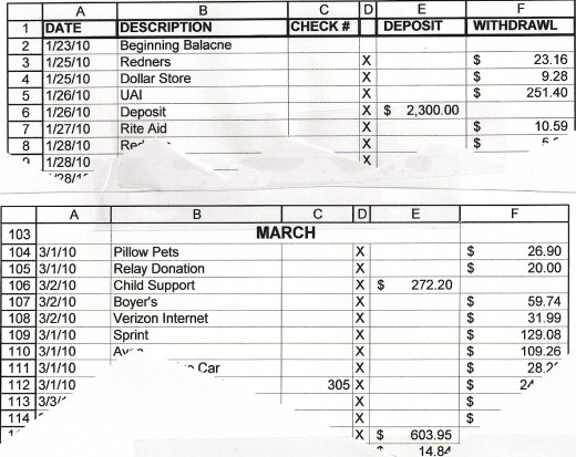 excel checkbook register. how the checkbook register