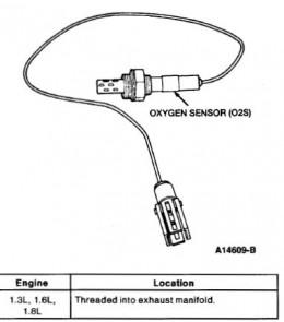 91-94 Mercury Capri Sensor