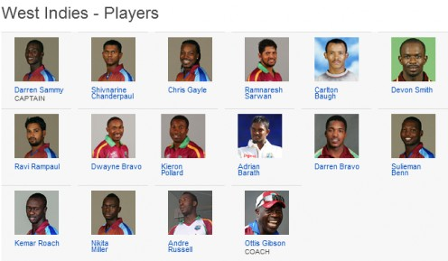 West Indies Cricket Players Photos of West Indies Cricketers