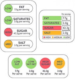 Do Food Labels Inform, Educate, Deceive or Mislead - Traffic Lights Off or On