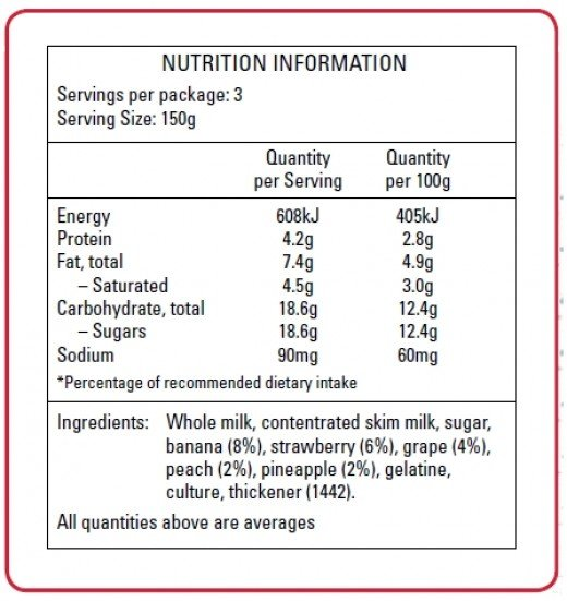 Australian nutrition facts format nutrition ftempo for Australian cuisine facts