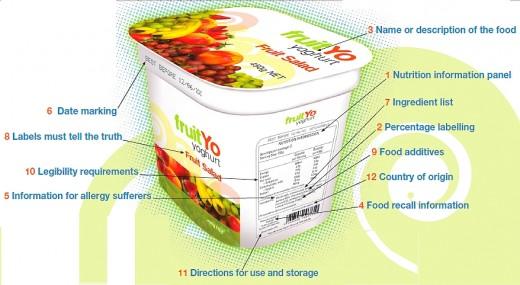Australian food labelling worksheets