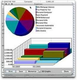 Money Dance Software simplifies your personal finance