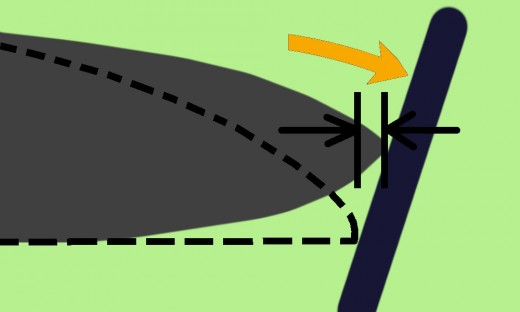 Gate Release View: Note how much further forward the gray car is (the distance between the two arrows) than the one in the dotted line. The blue line represents the release lever.