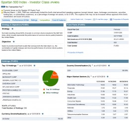 Best Fidelity Index Funds 2011