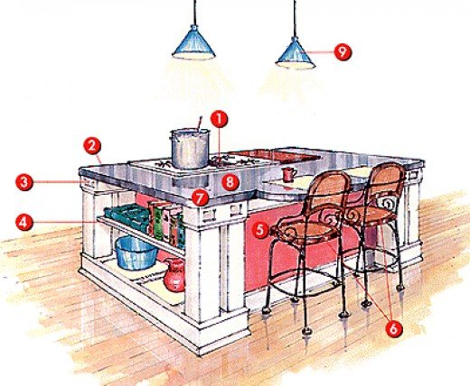 Amazing Kitchen Island with Seating 520 x 428 · 49 kB · jpeg