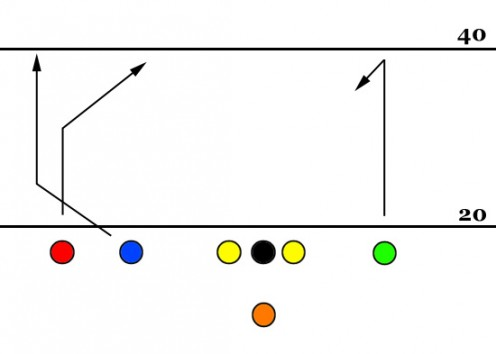 Images Of Football Plays. free flag football plays,