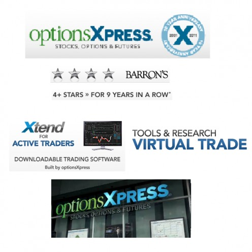 OptionsXpress Logo
