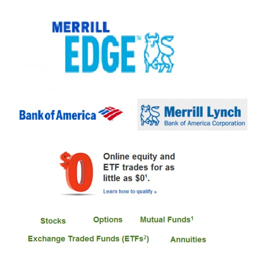 Merrill lynch hpq stock options