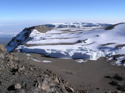 Famous Glaciers