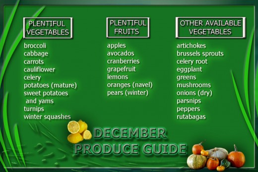 December produce guide card