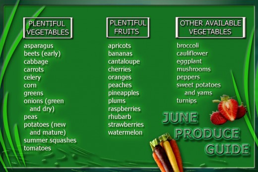 June produce guide card
