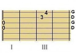 Open G Maj 'Rock' Chord, Step 1.