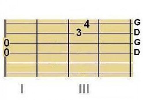 Open G Maj 'Rock' Chord, Step 1.