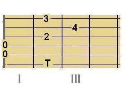 Alternative fingering #2