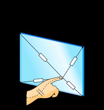 Capacitive Touchscreen