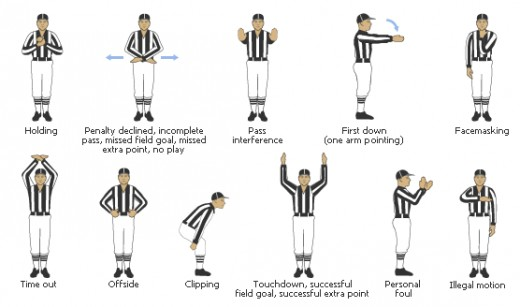 http://thefootballgirl.com/football-101/referee-hand-signals.html