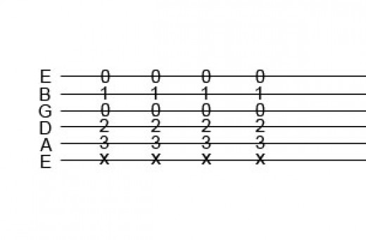 How To Read Guitar Tabs For Beginners. Always read the tabs from the