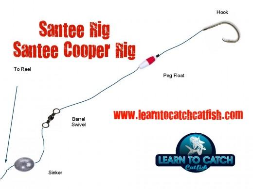 Santee Cooper Catfish Rig