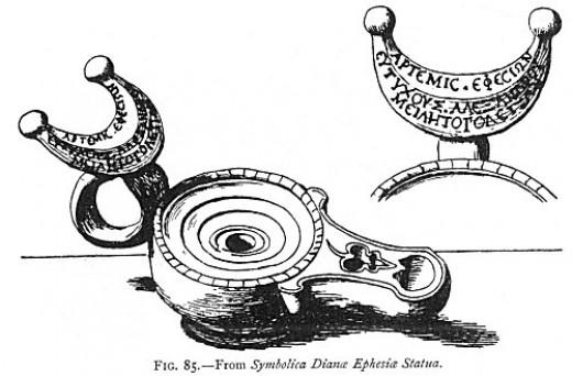 Symbolism of Diana