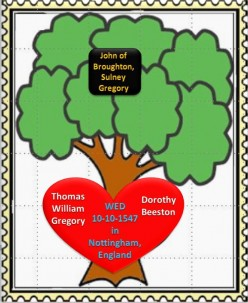 Family Tree: Thomas Gregory wed Dorothy Beeston in 1547