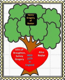 Family Tree: John of Broughton Sulney Gregory wed Alice Baylye in 1579