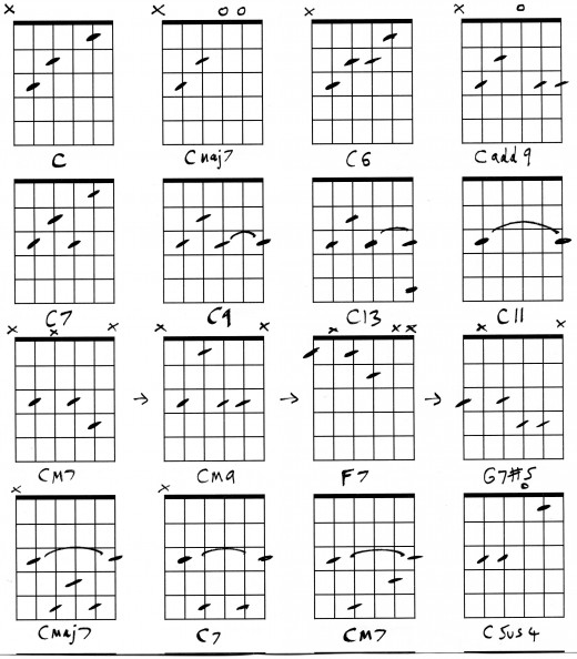 C Chord Guitar Variations Images u0026 Pictures - Becuo