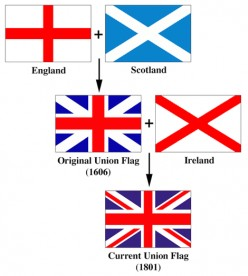 Development of the Union Jack. (Photos this page public domain)