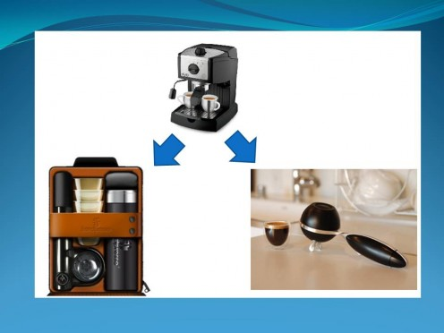 Evolution of Espresso machines