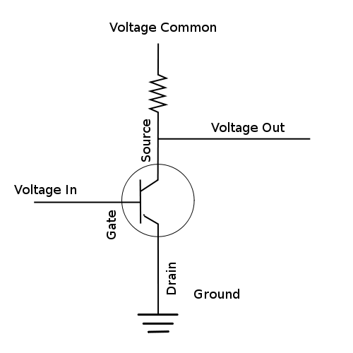 Typical Field Effect Transistor